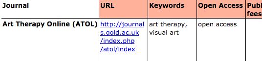Screenshot of the collaborative list